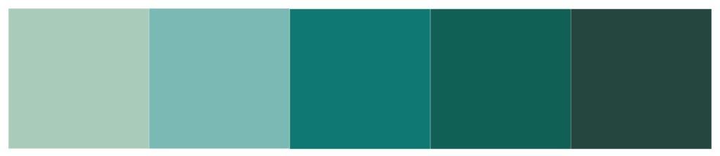 Vestido verde para madrinhas - Zephora Locação